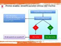 Embolia polmonare - Stratificazione del rischio