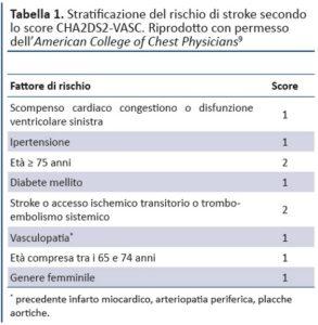 ictus cardioembolico stratificazione rischio